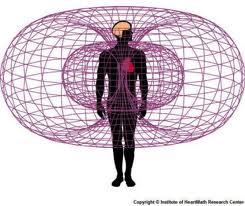 La energía que nos rodea